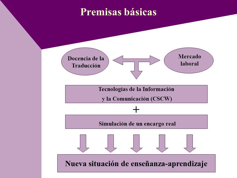 + Premisas básicas Nueva situación de enseñanza-aprendizaje