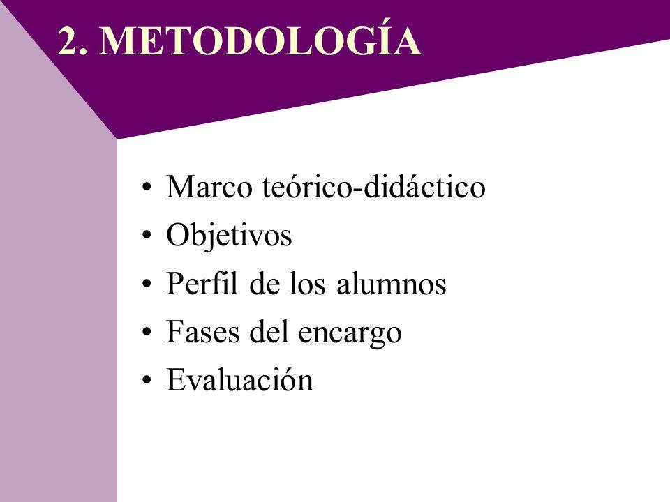 2. METODOLOGÍA Marco teórico-didáctico Objetivos Perfil de los alumnos
