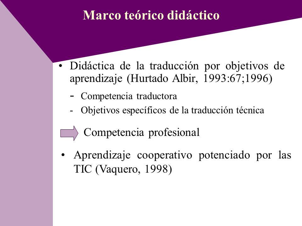 Marco teórico didáctico