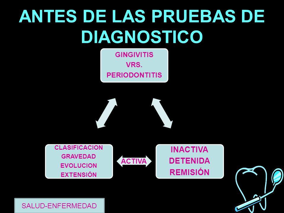 ANTES DE LAS PRUEBAS DE DIAGNOSTICO