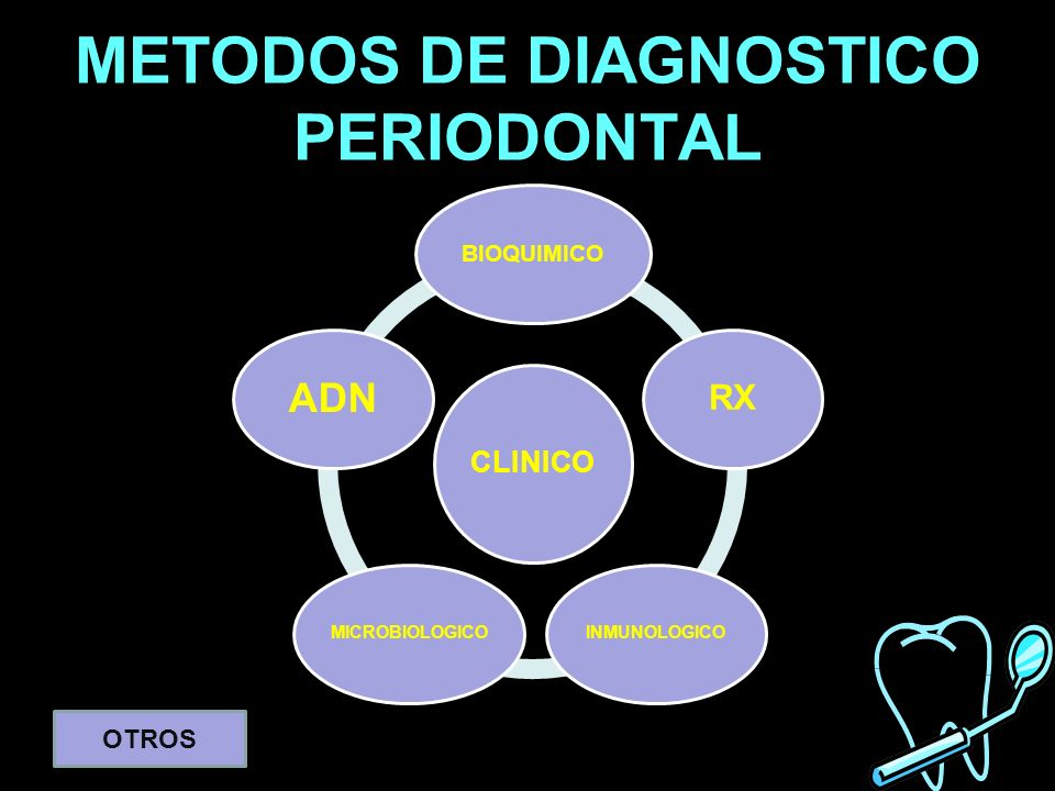 METODOS DE DIAGNOSTICO PERIODONTAL