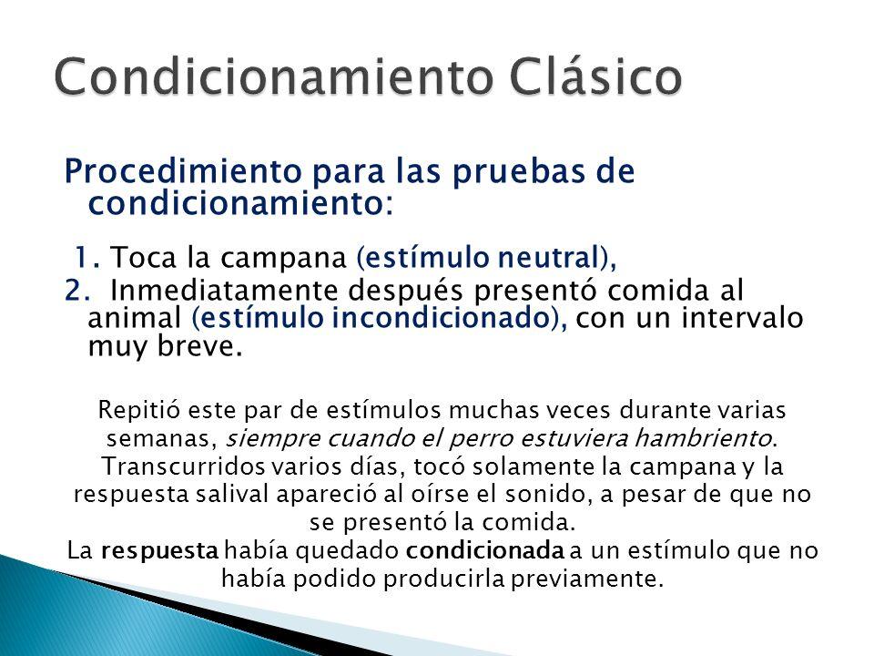 Condicionamiento Clásico