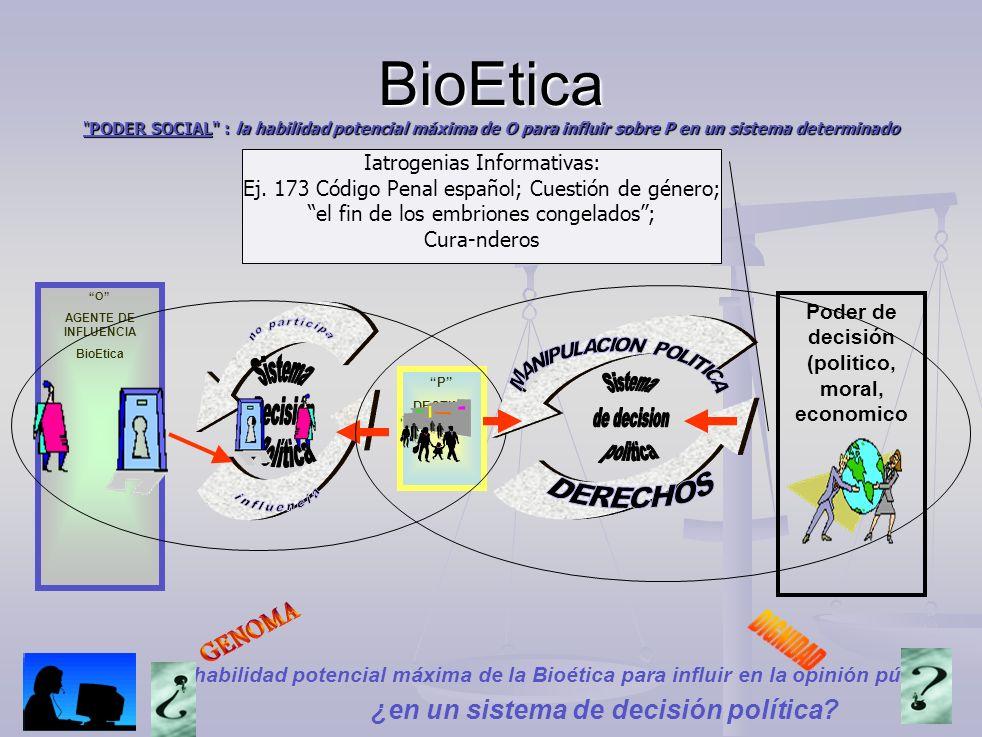 BioEtica PODER SOCIAL : la habilidad potencial máxima de O para influir sobre P en un sistema determinado