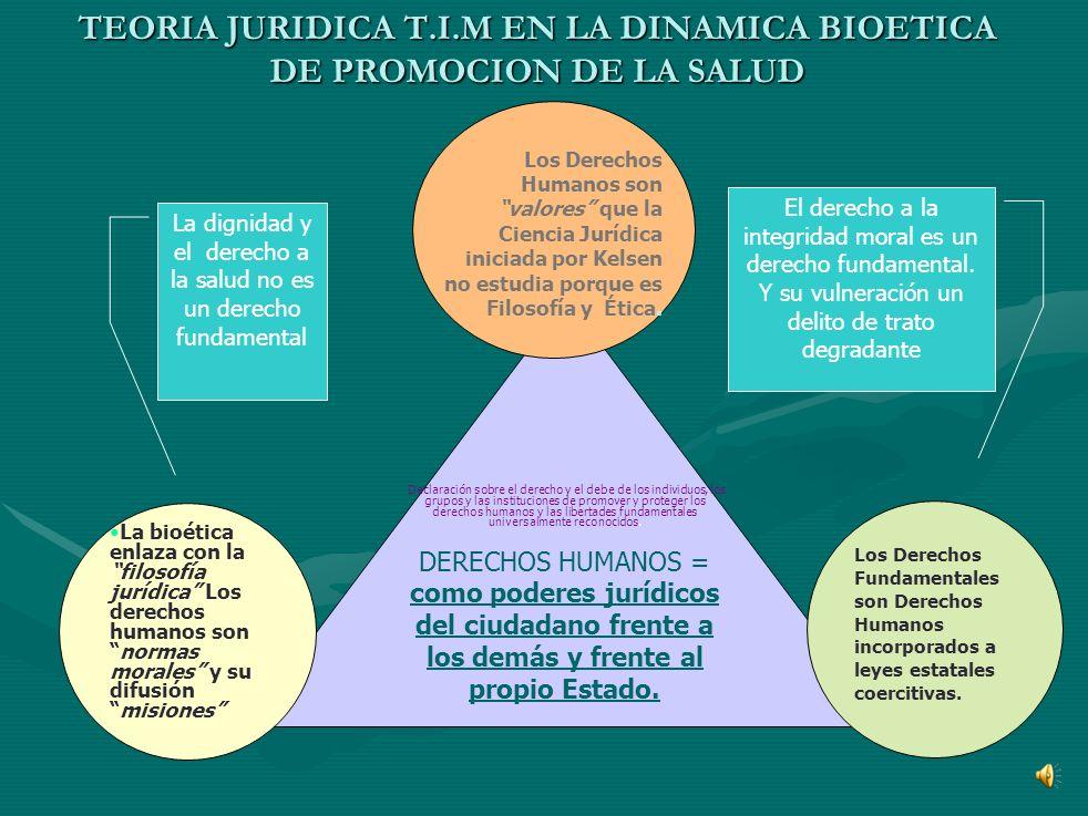 TEORIA JURIDICA T.I.M EN LA DINAMICA BIOETICA DE PROMOCION DE LA SALUD