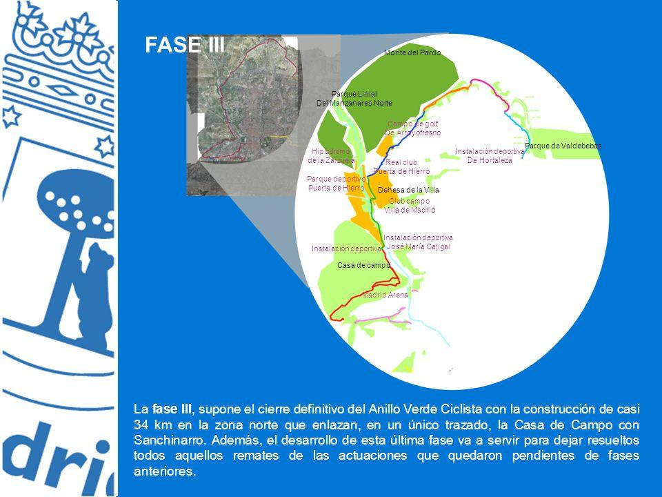 Del anillo verde ciclista ppt descargar - Anillo verde ciclista madrid mapa ...