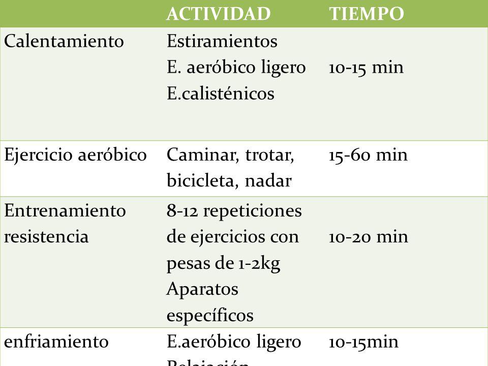 ACTIVIDAD. TIEMPO. Calentamiento. Estiramientos. E. aeróbico ligero. E.calisténicos. 10-15 min.