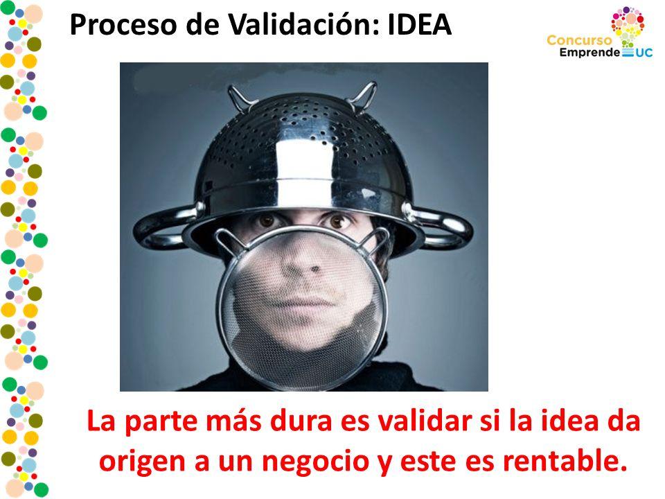 Proceso de Validación: IDEA