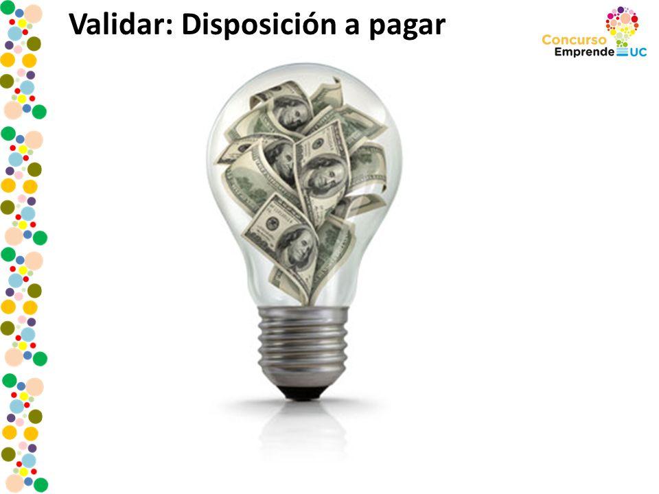 Validar: Disposición a pagar
