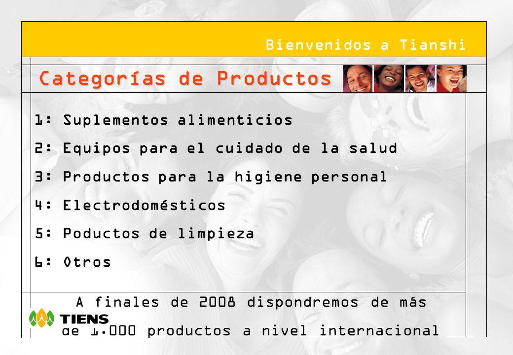 Categorías de Productos