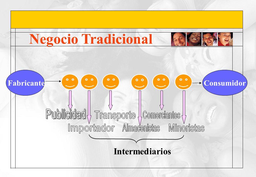 Negocio Tradicional Publicidad Transporte Comerciantes Importador