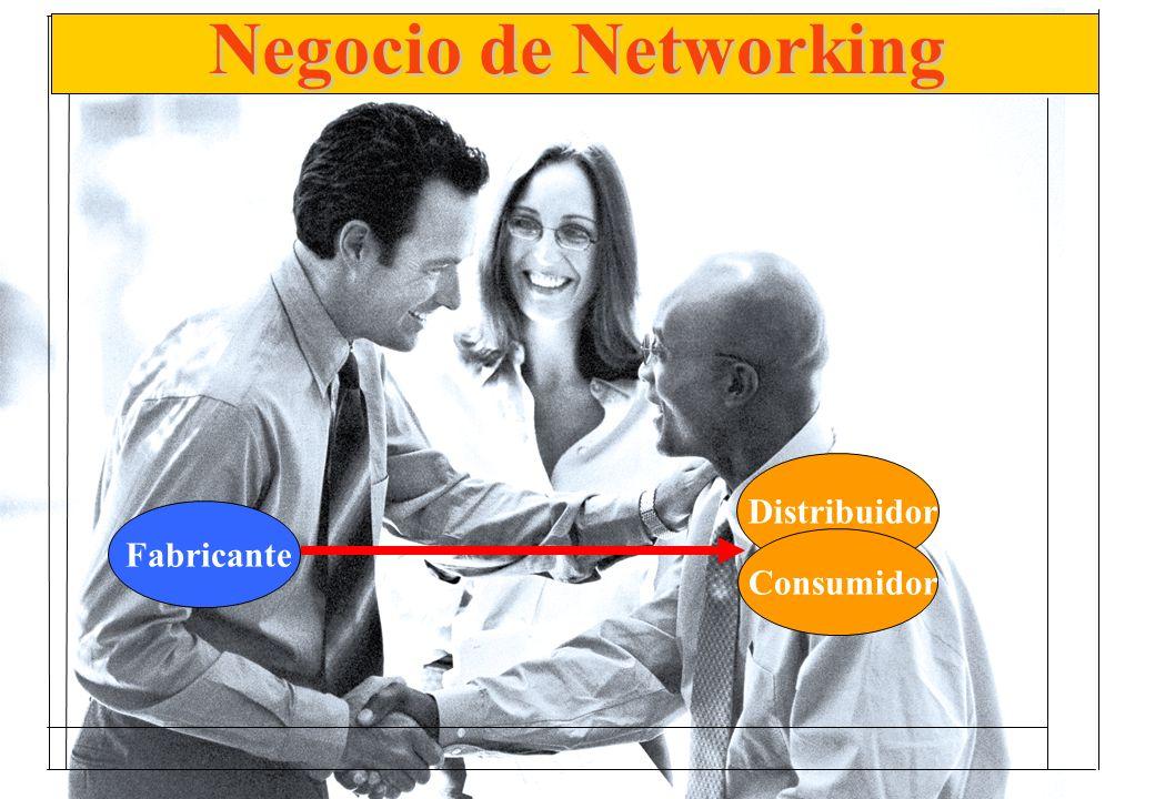 Negocio de Networking Distribuidor Consumidor Fabricante