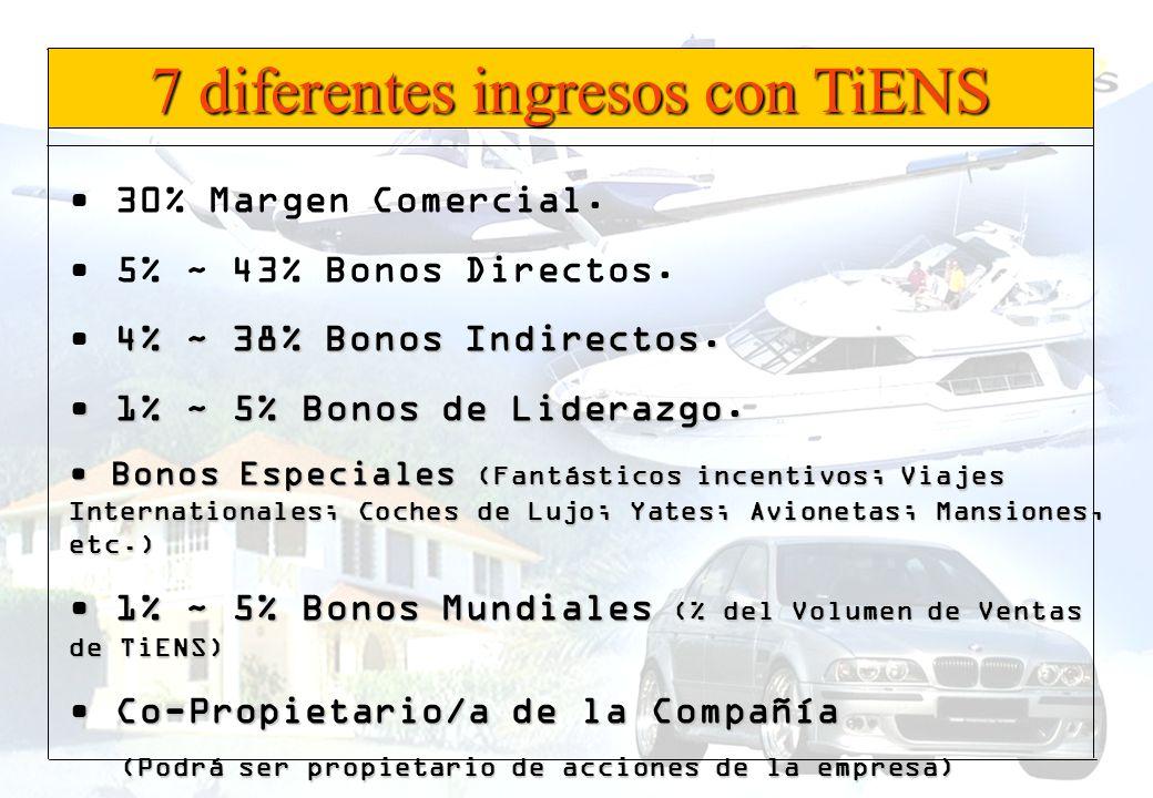 7 diferentes ingresos con TiENS