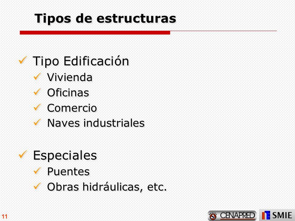 Tipos de estructuras Tipo Edificación Especiales Vivienda Oficinas