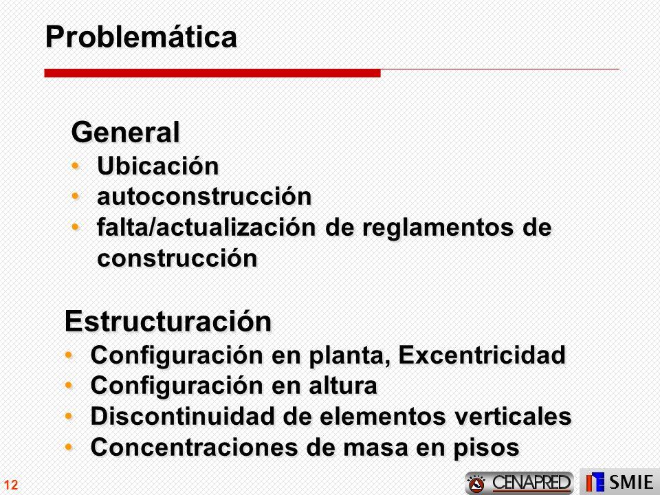 Problemática General Estructuración Ubicación autoconstrucción