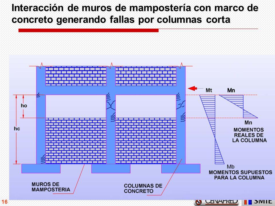 Interacción de muros de mampostería con marco de concreto generando fallas por columnas corta