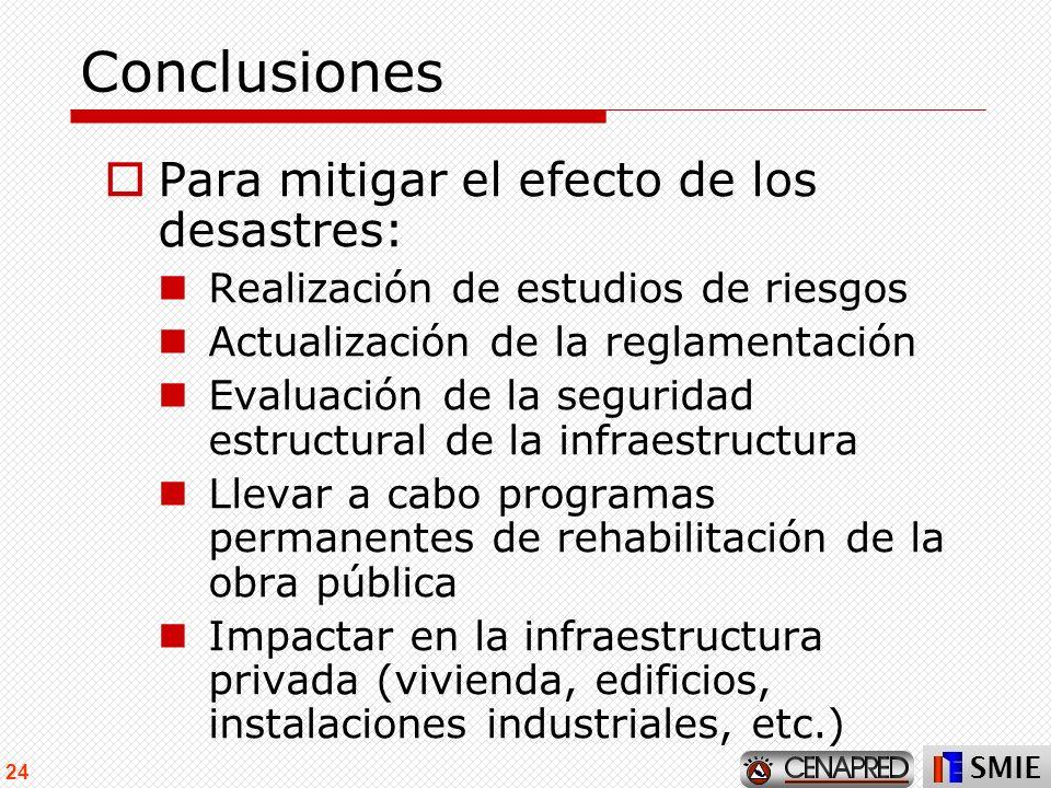 Conclusiones Para mitigar el efecto de los desastres: