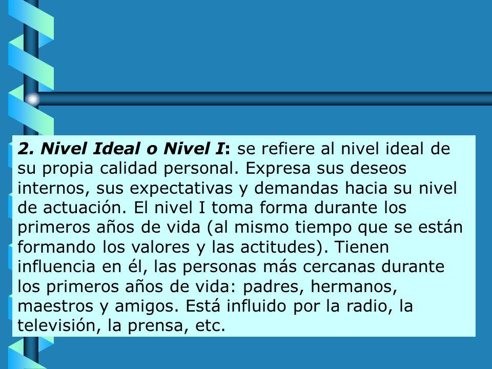 2. Nivel Ideal o Nivel I: se refiere al nivel ideal de su propia calidad personal.