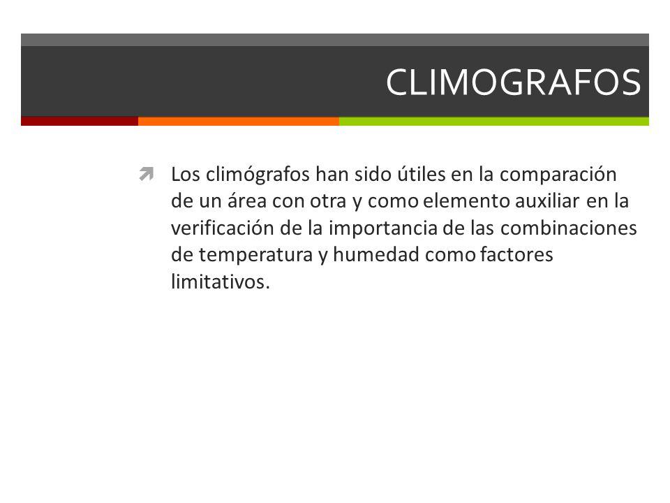 CLIMOGRAFOS