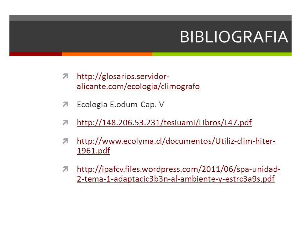 BIBLIOGRAFIA http://glosarios.servidor- alicante.com/ecologia/climografo. Ecologia E.odum Cap. V. http://148.206.53.231/tesiuami/Libros/L47.pdf.
