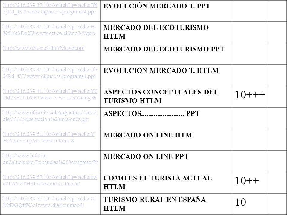 10+++ 10++ 10 EVOLUCIÓN MERCADO T. PPT MERCADO DEL ECOTURISMO HTLM