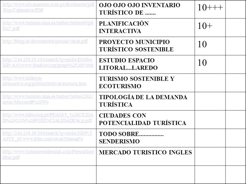 10+++ 10+ 10 OJO OJO OJO INVENTARIO TURÍSTICO DE .......