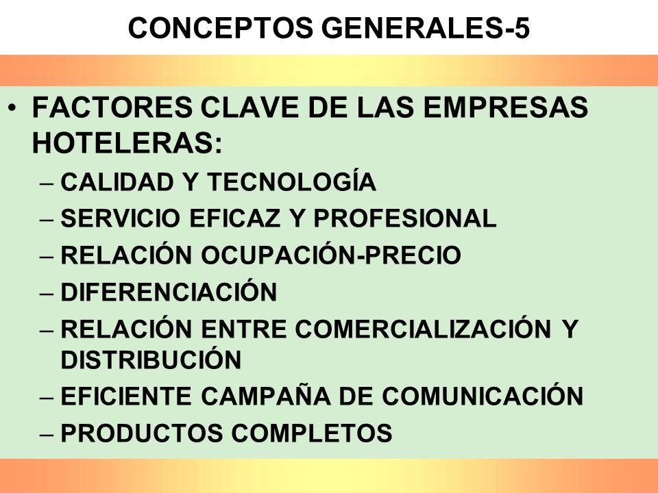 FACTORES CLAVE DE LAS EMPRESAS HOTELERAS: