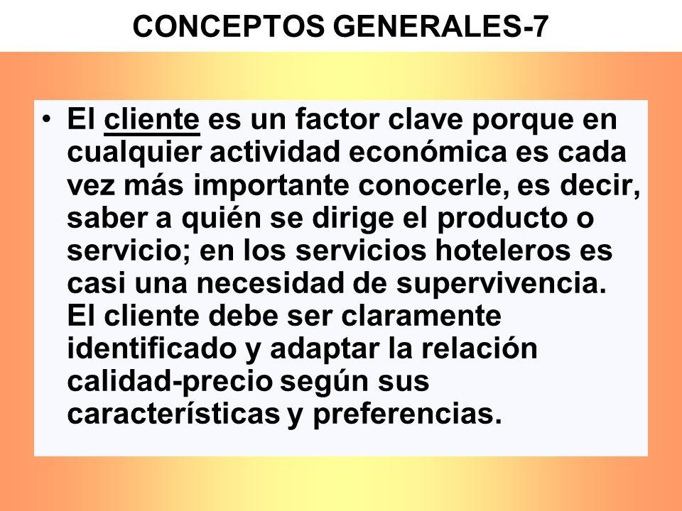 CONCEPTOS GENERALES-7