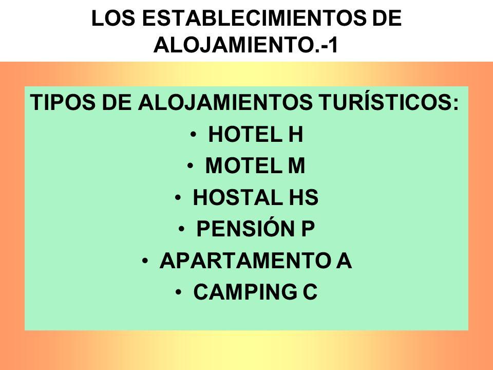 LOS ESTABLECIMIENTOS DE ALOJAMIENTO.-1