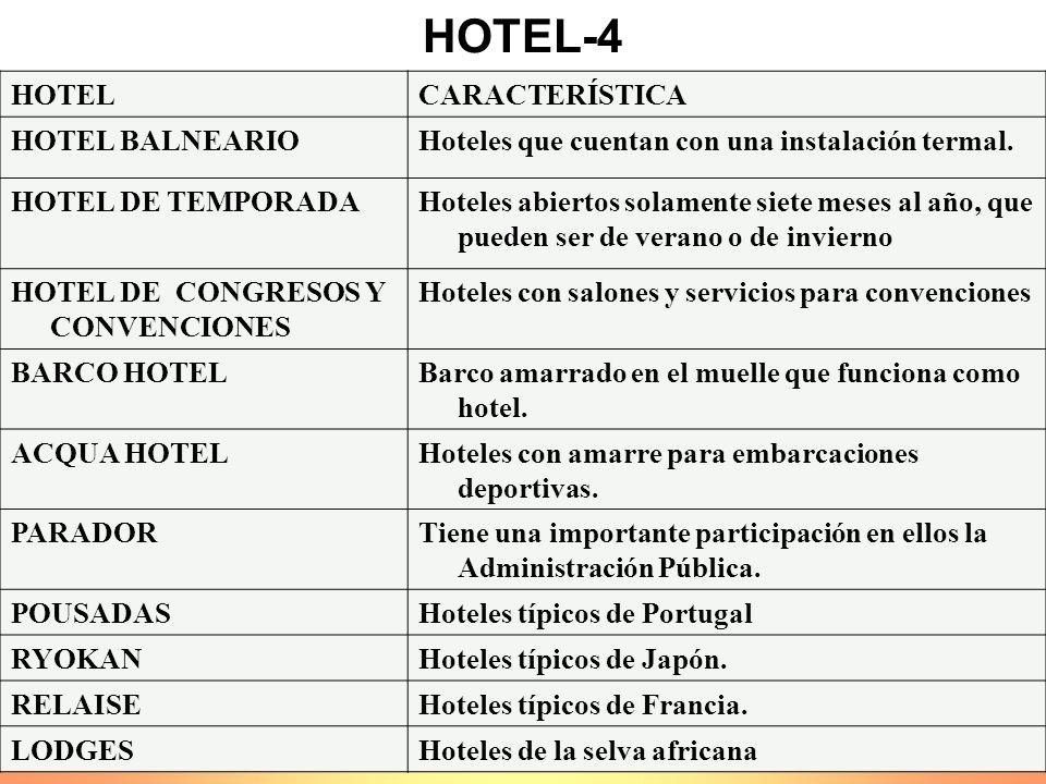 HOTEL-4 HOTEL CARACTERÍSTICA HOTEL BALNEARIO