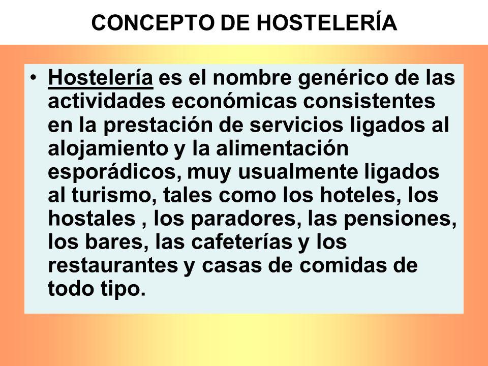 CONCEPTO DE HOSTELERÍA