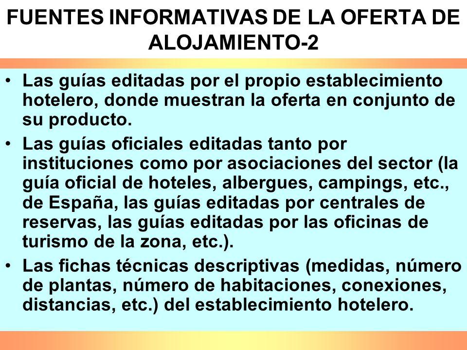 FUENTES INFORMATIVAS DE LA OFERTA DE ALOJAMIENTO-2