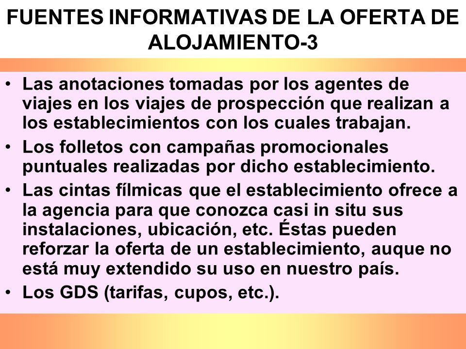 FUENTES INFORMATIVAS DE LA OFERTA DE ALOJAMIENTO-3