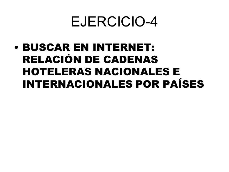 EJERCICIO-4 BUSCAR EN INTERNET: RELACIÓN DE CADENAS HOTELERAS NACIONALES E INTERNACIONALES POR PAÍSES.