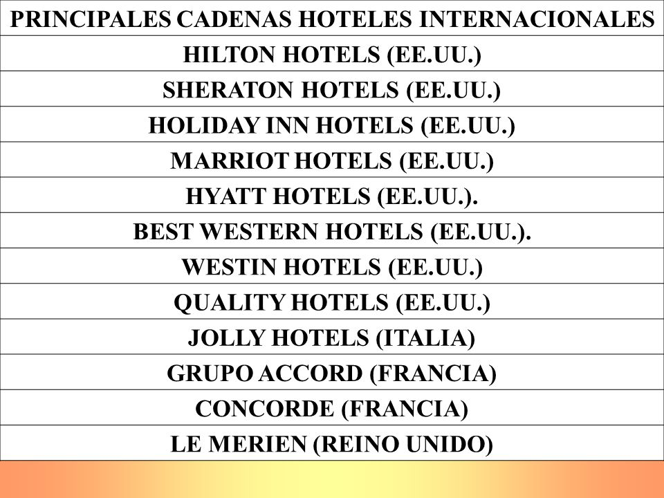 PRINCIPALES CADENAS HOTELES INTERNACIONALES HILTON HOTELS (EE.UU.)