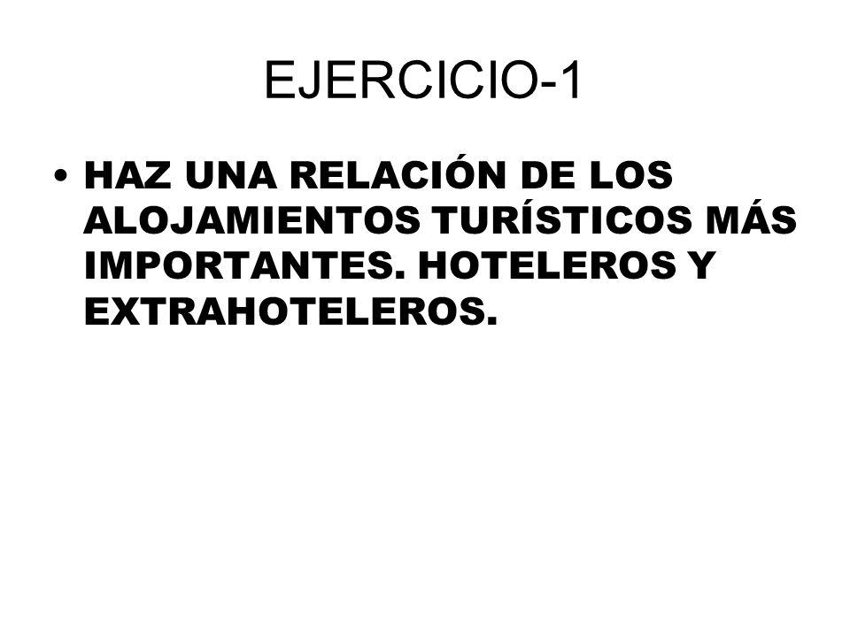 EJERCICIO-1 HAZ UNA RELACIÓN DE LOS ALOJAMIENTOS TURÍSTICOS MÁS IMPORTANTES.