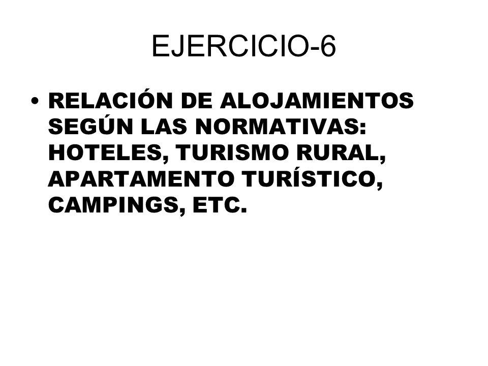 EJERCICIO-6 RELACIÓN DE ALOJAMIENTOS SEGÚN LAS NORMATIVAS: HOTELES, TURISMO RURAL, APARTAMENTO TURÍSTICO, CAMPINGS, ETC.