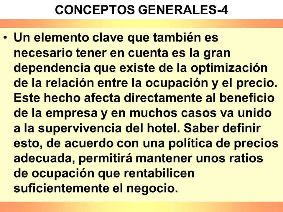 CONCEPTOS GENERALES-4