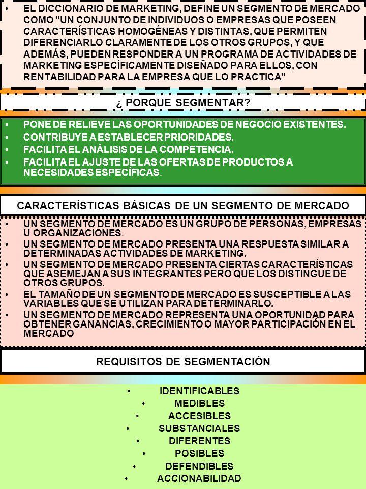 CARACTERÍSTICAS BÁSICAS DE UN SEGMENTO DE MERCADO