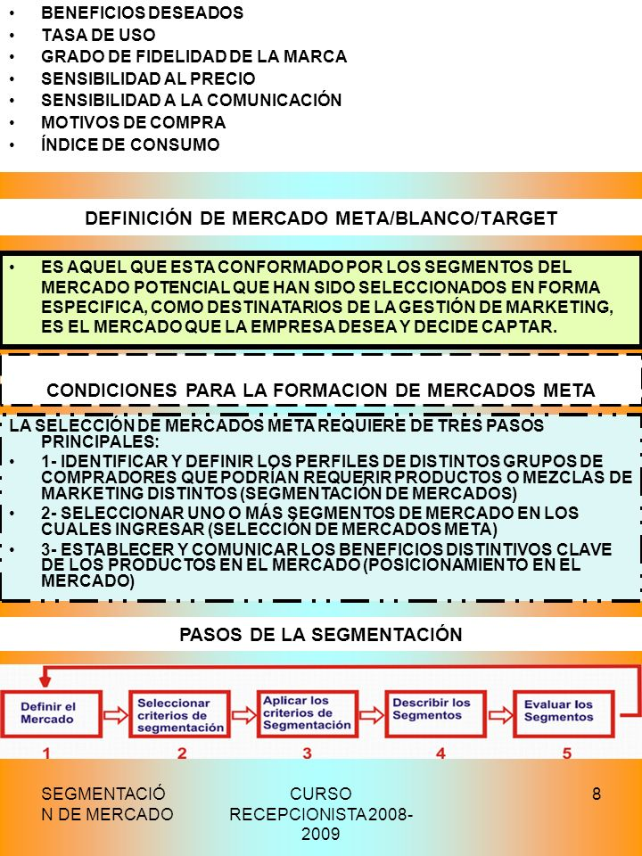 DEFINICIÓN DE MERCADO META/BLANCO/TARGET