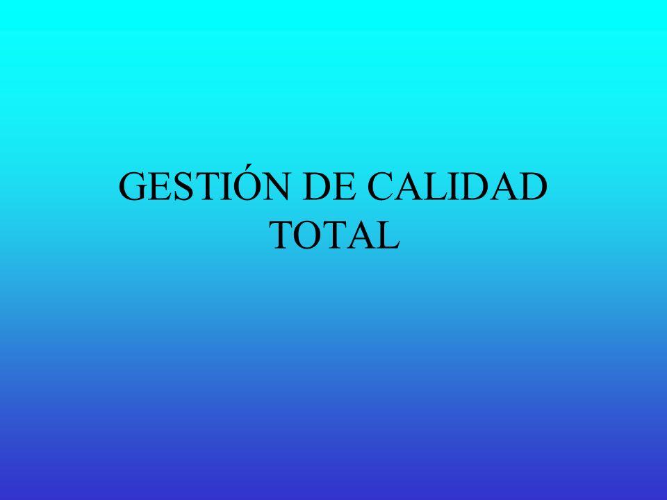 GESTIÓN DE CALIDAD TOTAL