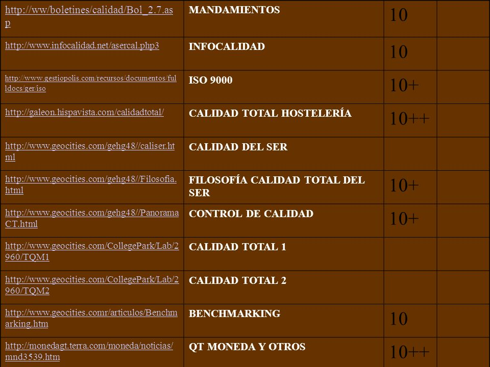 10 10+ 10++ http://ww/boletines/calidad/Bol_2.7.asp MANDAMIENTOS