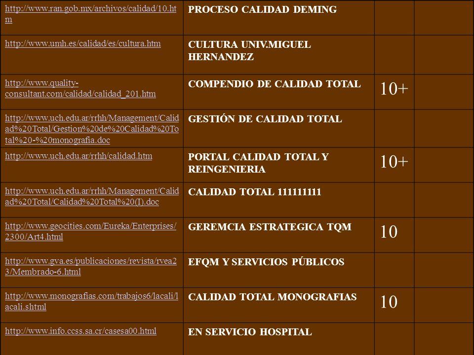 10+ 10 PROCESO CALIDAD DEMING CULTURA UNIV.MIGUEL HERNANDEZ