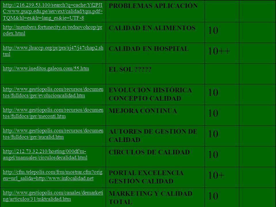 10 10++ 10+ PROBLEMAS APLICACIÓN CALIDAD EN ALIMENTOS