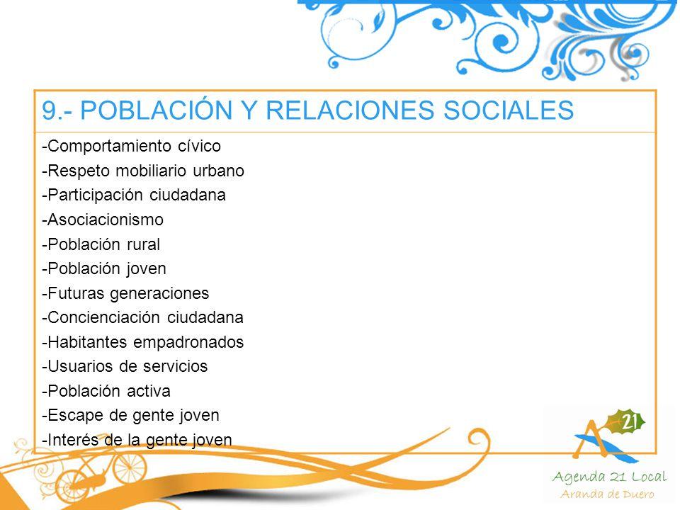 9.- POBLACIÓN Y RELACIONES SOCIALES