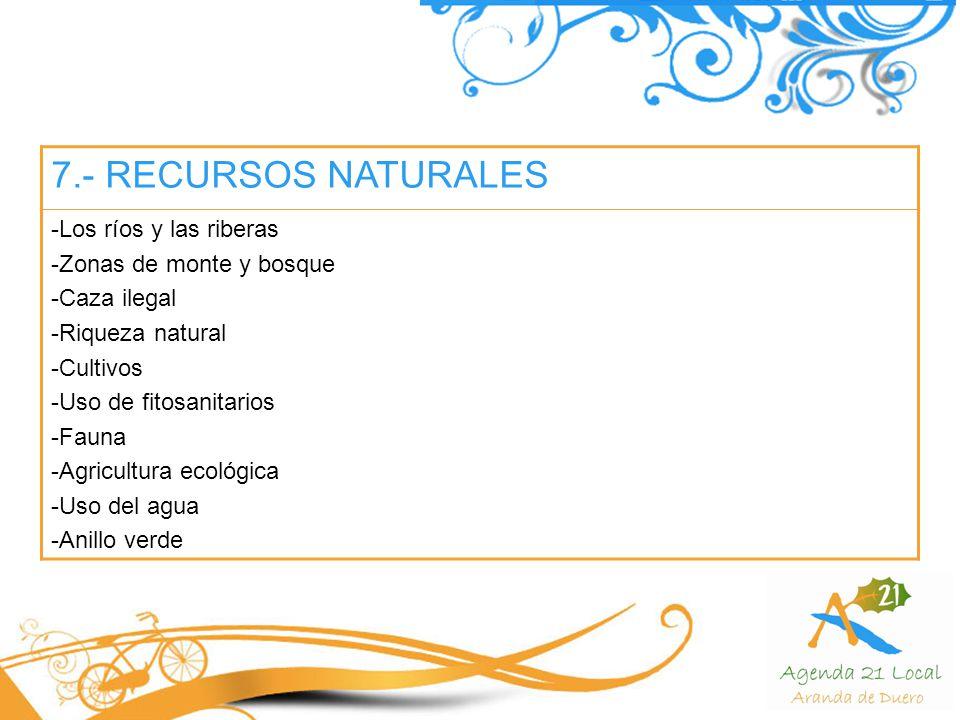 7.- RECURSOS NATURALES Los ríos y las riberas Zonas de monte y bosque