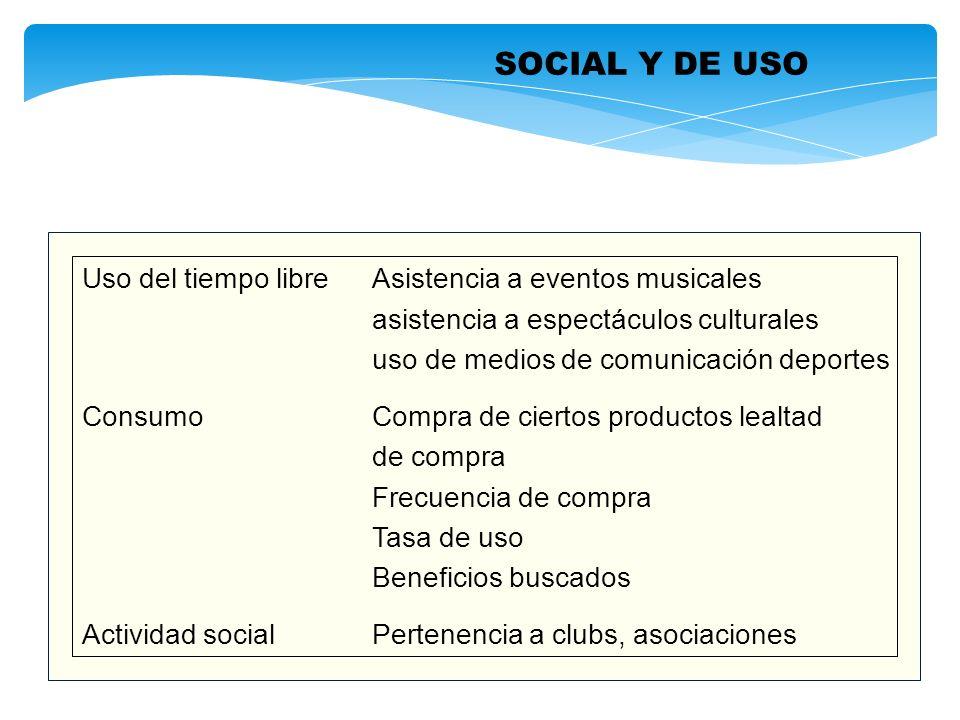 SOCIAL Y DE USO Uso del tiempo libre Asistencia a eventos musicales