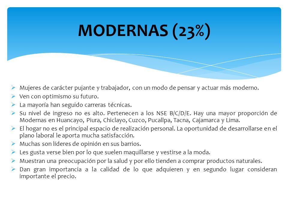 MODERNAS (23%) Mujeres de carácter pujante y trabajador, con un modo de pensar y actuar más moderno.