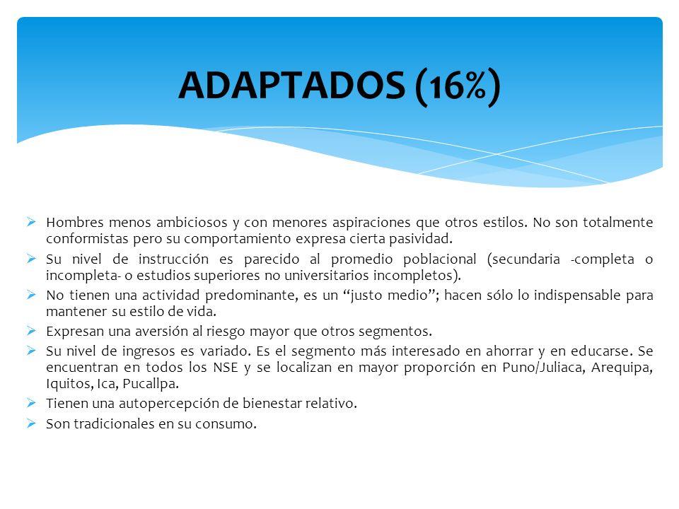ADAPTADOS (16%)