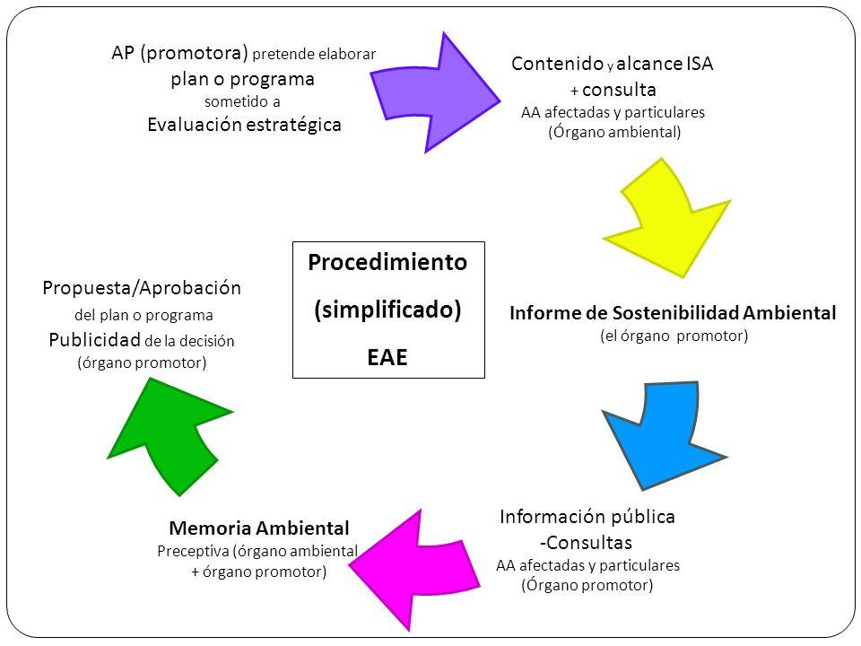 Informe de Sostenibilidad Ambiental
