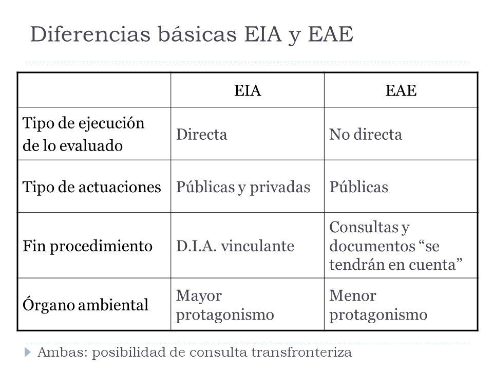 Diferencias básicas EIA y EAE